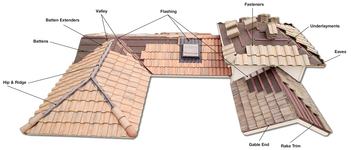 Components B Roofing